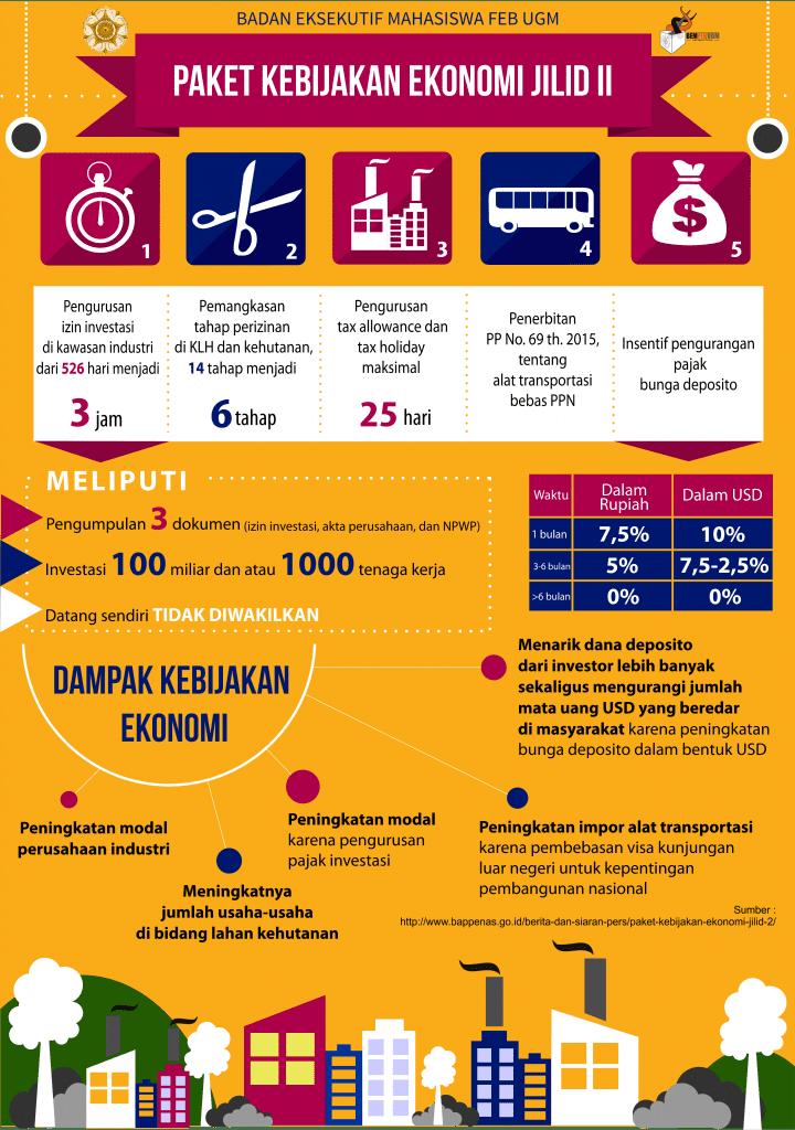 infografis 2
