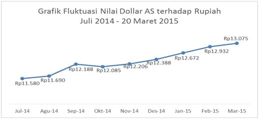 sumber bank indo